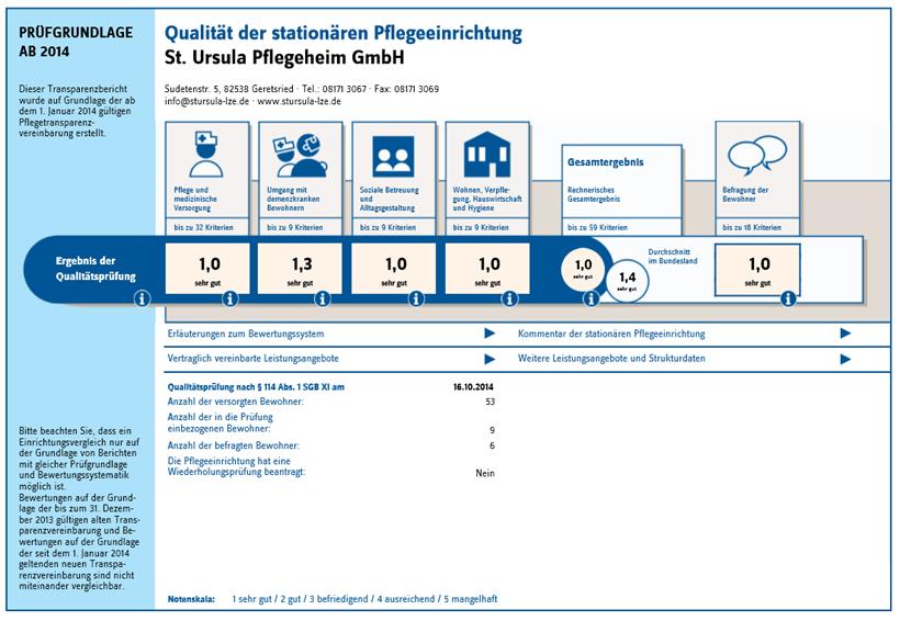 transparenzbericht_2014